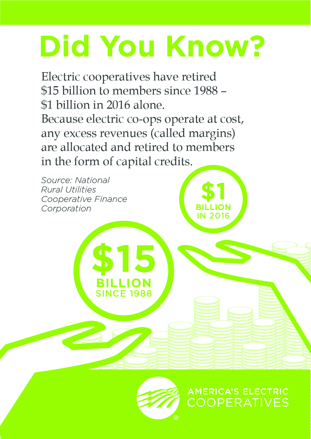 NRECA capital credits graphic