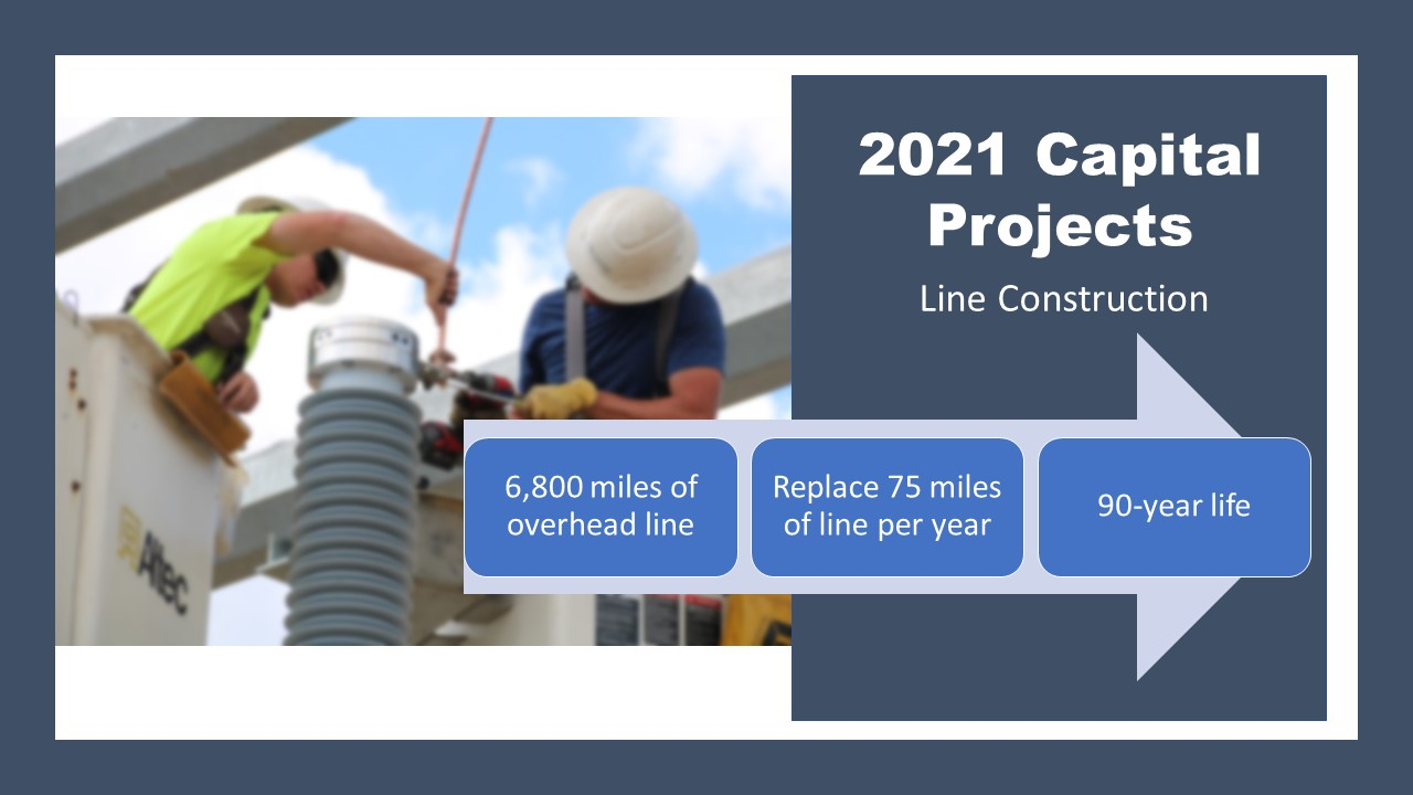 Construction 2021 image and graphic